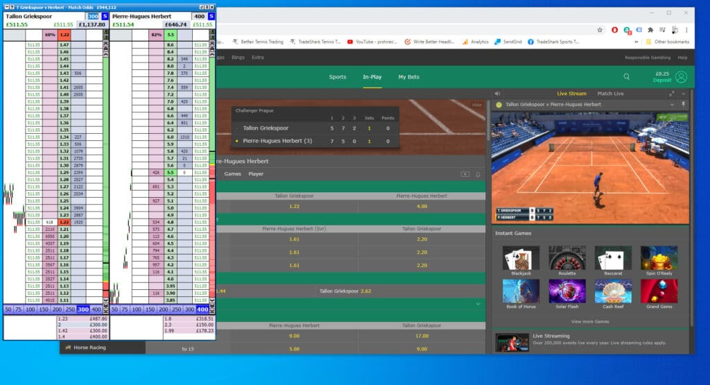 Screen set up for trading tennis on Betfair